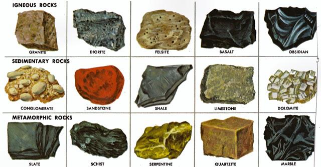 Jenis Batuan Berdasarkan Proses Terjadinya